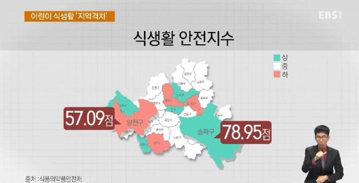 어린이 식생활 수준 '지역격차 상당'