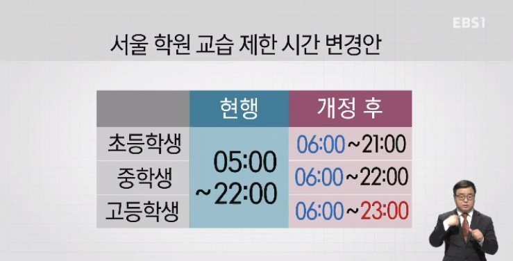 <한 주간 교육현장> 학원 심야교습 연장 논란‥