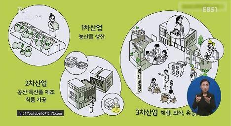 <꿈을 잡아라> 블루오션' 찾아 '농촌'가는 청년들