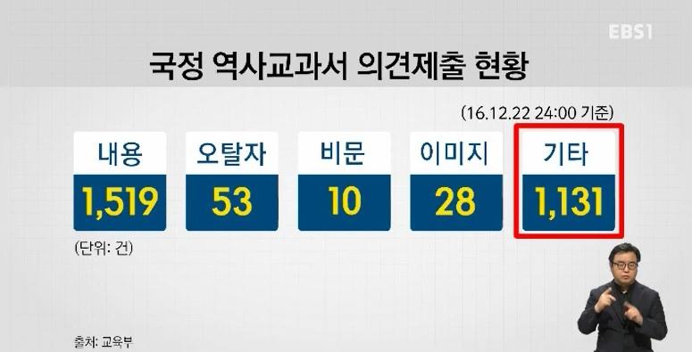 <한 주간 교육현장> 의견 수렴 오늘 마감‥국정교과서 향방은?