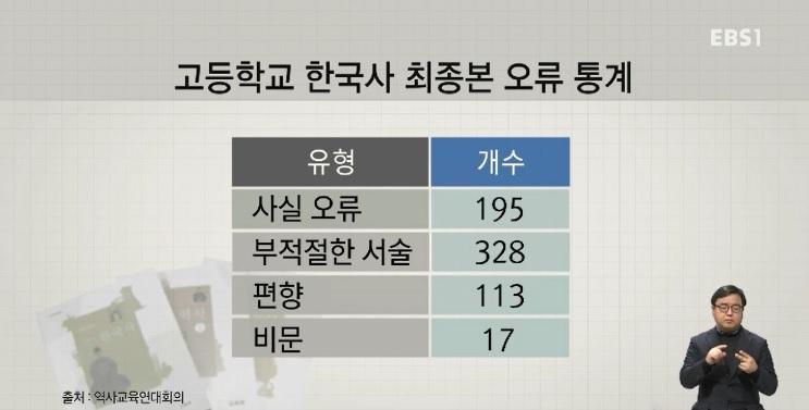 <한 주간 교육현장> 국정교과서 최종본 오류 '수두룩'