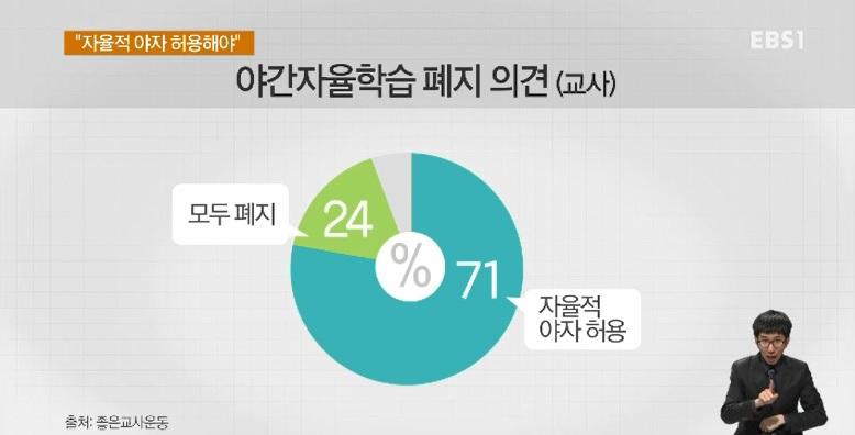 [단독] 교사 71%