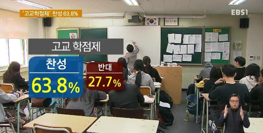 [EBS 대선 여론조사] '고교학점제' 찬성 63.8%‥'학제개편' 찬반 팽팽