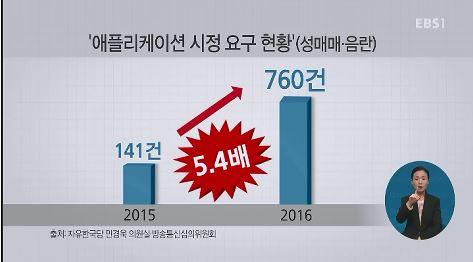 성매매·마약‥'채팅앱', 청소년 탈선 온상