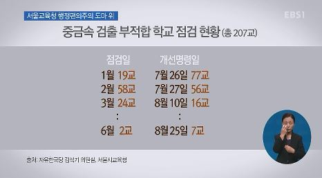 서울시교육청 행정 편의주의‥이들 '중금속 범벅' 교실 방치