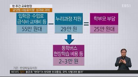 <한 주간 교육현장> 첫발 뗀 '공영형 사립유치원'‥성과와 과제는?
