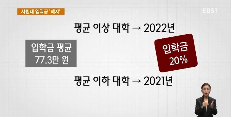 사립대 입학금, 2022년까지 전면 '폐지'