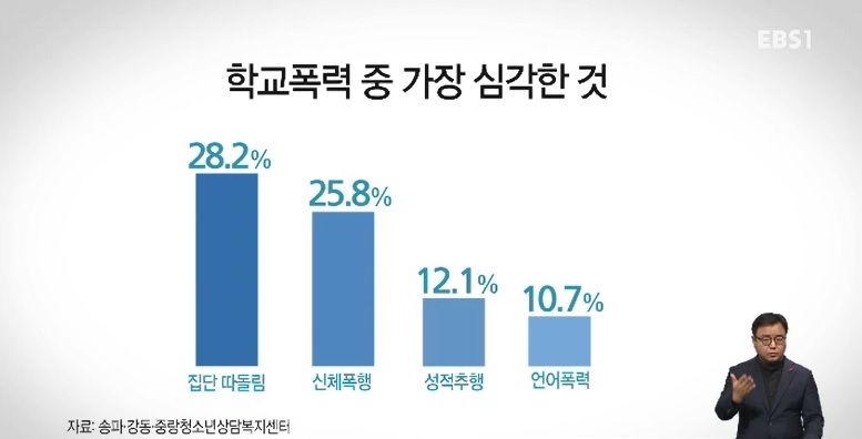 <청소년단체 기획 1편> [단독] 서울 청소년 44%