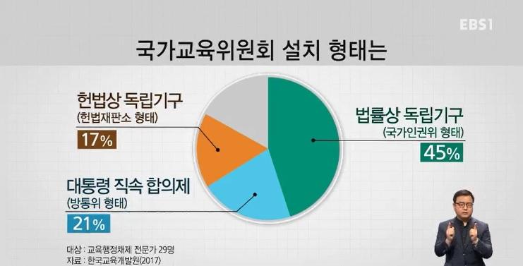 <교육개헌 준비하자> 5편. 국가교육위원회 '헌법기구' vs '법률기구'