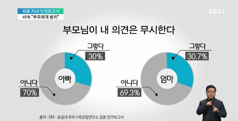 [마이너스 가정의 아이들] 15편. 45%