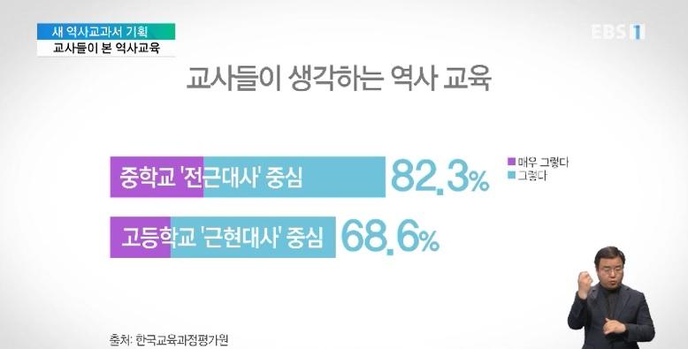 <새 역사교과서 기획> 2편. '새 역사교과서' 현장교사들 의견은?