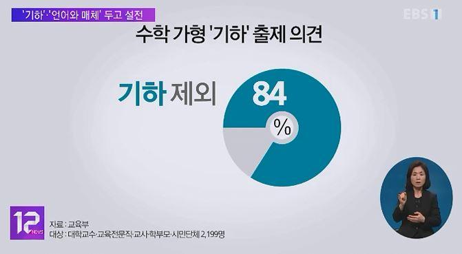 수학·국어 출제범위‥'이견 팽팽'