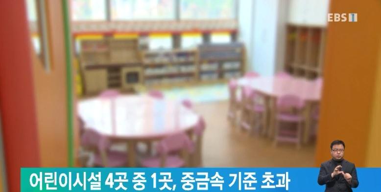 어린이시설 4곳 중 1곳, 중금속 기준 초과