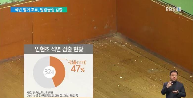 석면 철거 초교, '발암물질' 검출‥개학 연기