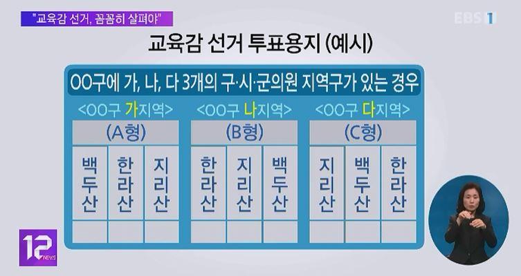 기호·정당 없는 교육감 투표‥'깜깜이 선거' 우려
