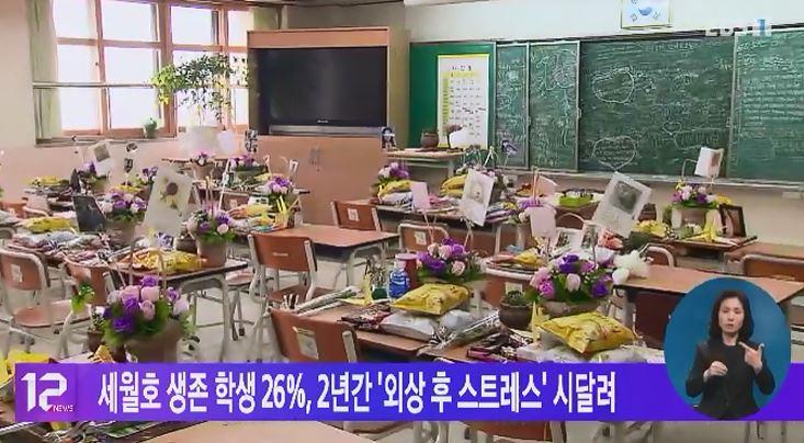 세월호 생존 학생 26%, 2년간 '외상후 스트레스' 시달려