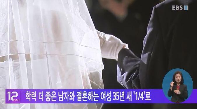 학력 더 좋은 남자와 결혼하는 여성 35년새 '1/4'로