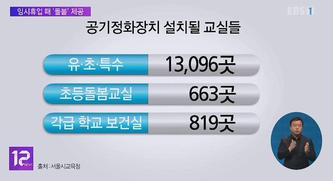 올해 서울 유·초·특수 전 교실 공기정화장치 설치