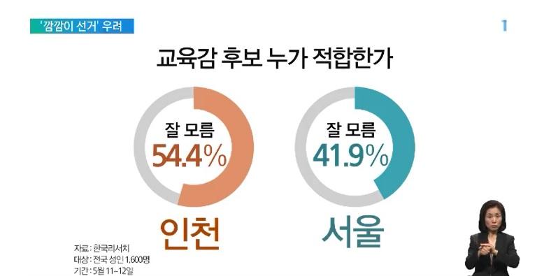 유권자 무관심 속 '깜깜이 선거' 우려
