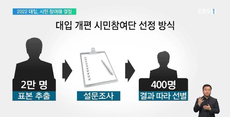 2022학년도 대입, 시민 400명 숙의 거쳐 8월 결정
