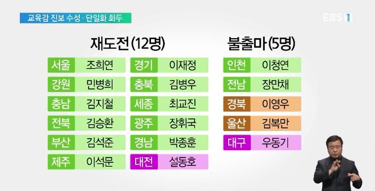 막 오른 교육감 선거‥'진보 수성·단일화' 화두