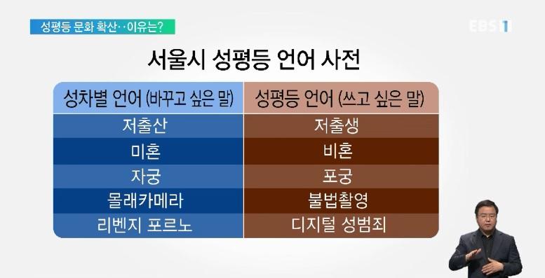 <윤성은의 문화읽기> '탈코르셋' 운동 열풍‥이유는?