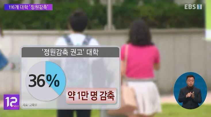 대학 116곳서 정원 1만 명 줄인다‥대학 역량진단 발표