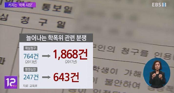 [단독] '학교폭력 전문' 변호사·보험·흥신소까지‥커지는 '학폭 시장'
