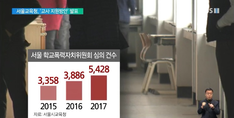 서울교육청, 교사 학폭 부담 줄인다..'지원기구' 신설