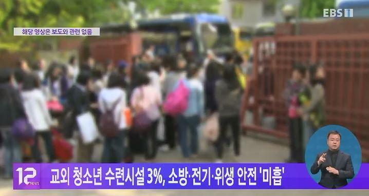 교외 청소년 수련시설 3%, 소방·전기·위생 안전 '미흡'
