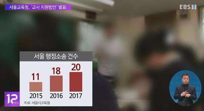 서울교육청, 교사 학폭 부담 줄인다‥'지원기구' 신설