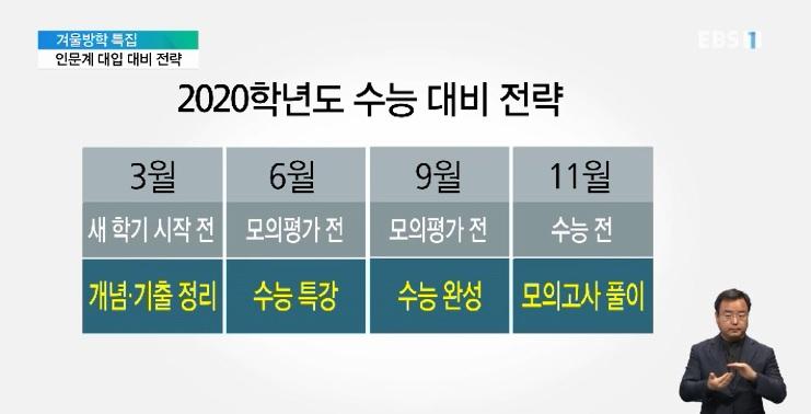<대학입시 포커스> 예비 고3 겨울방학