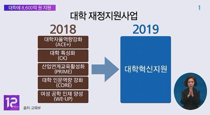 올해 대학지원금 8,600억‥'강사 고용 안정' 지표 반영