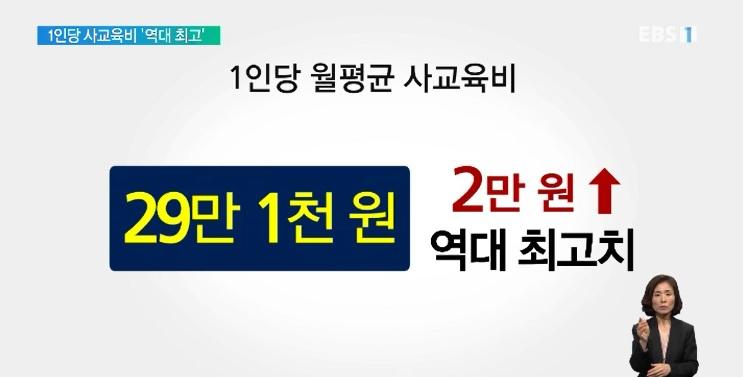 1인당 사교육비 역대 최고‥월평균 29만 원
