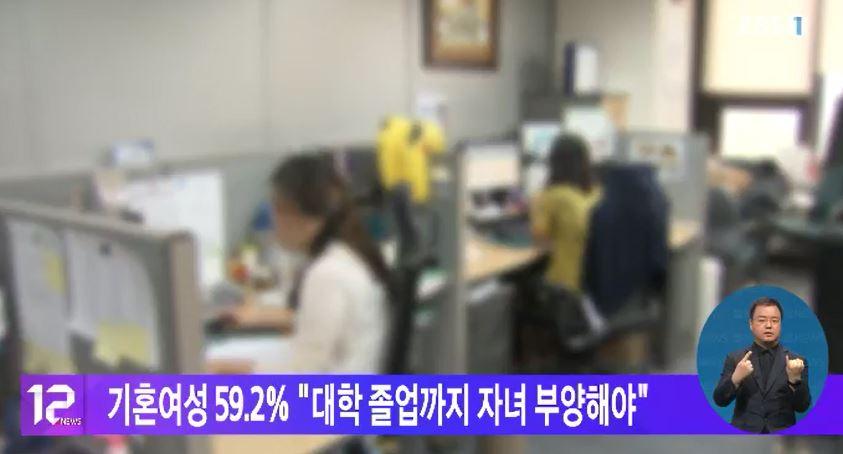 기혼여성 59.2%
