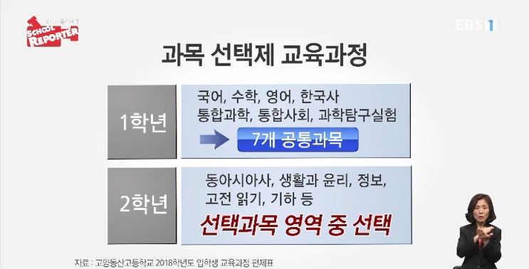 <스쿨리포트> 문·이과 구분 없는 '과목선택제'‥엇갈리는 반응