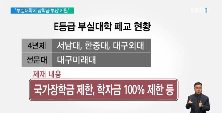 교육부, '부실대학'에 국가장학금‥수십억 '펑펑'