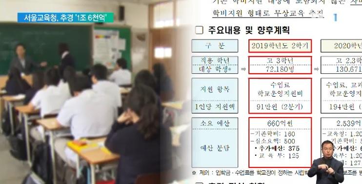 서울교육청, 추경 1조 6천억‥고교무상교육·안전학교 확립