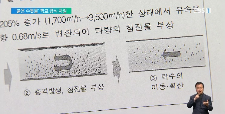 인천 '붉은 수돗물' 이달 말 정상화‥학교 급식 차질