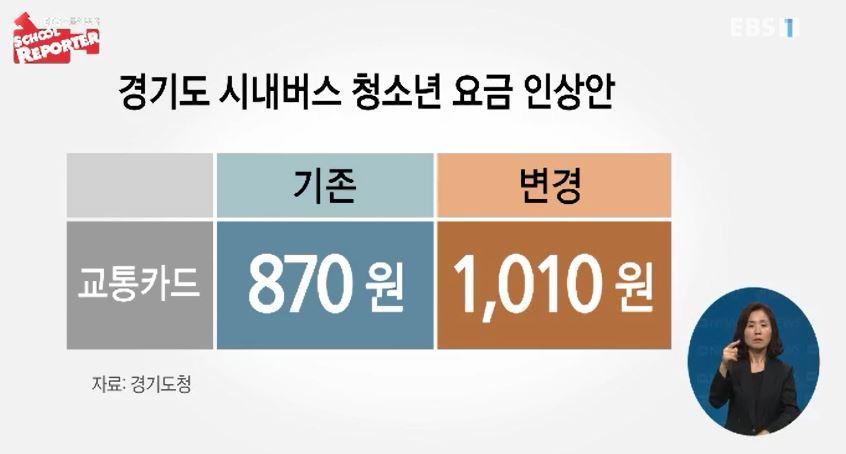 <스쿨리포트> 경기도 버스요금 인상‥