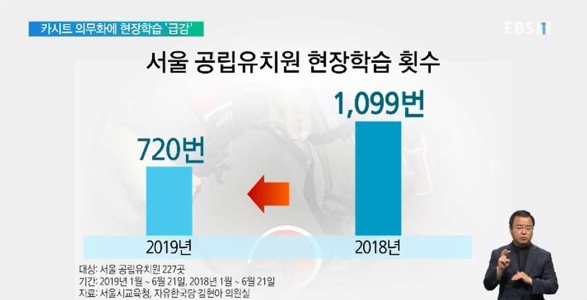 [단독] 유아 카시트 전세버스 '하늘에 별 따기'‥현장학습 '발 동동'