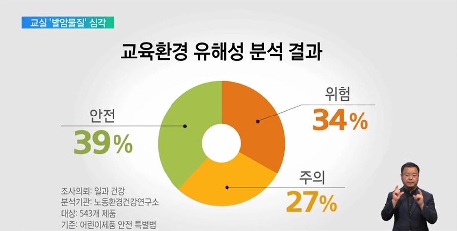 [단독] 학교 교실에 발암물질‥안전기준 '시급'