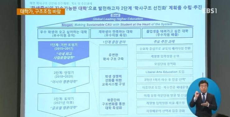 학과제 폐지‥대학 구조조정 '술렁'