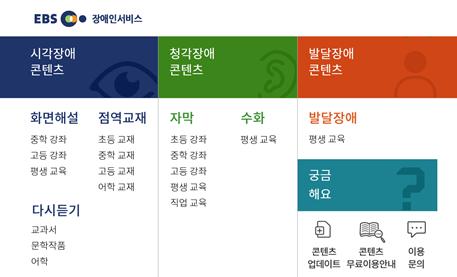 ebs 장애인 사이트 ㅣ 메인 화면