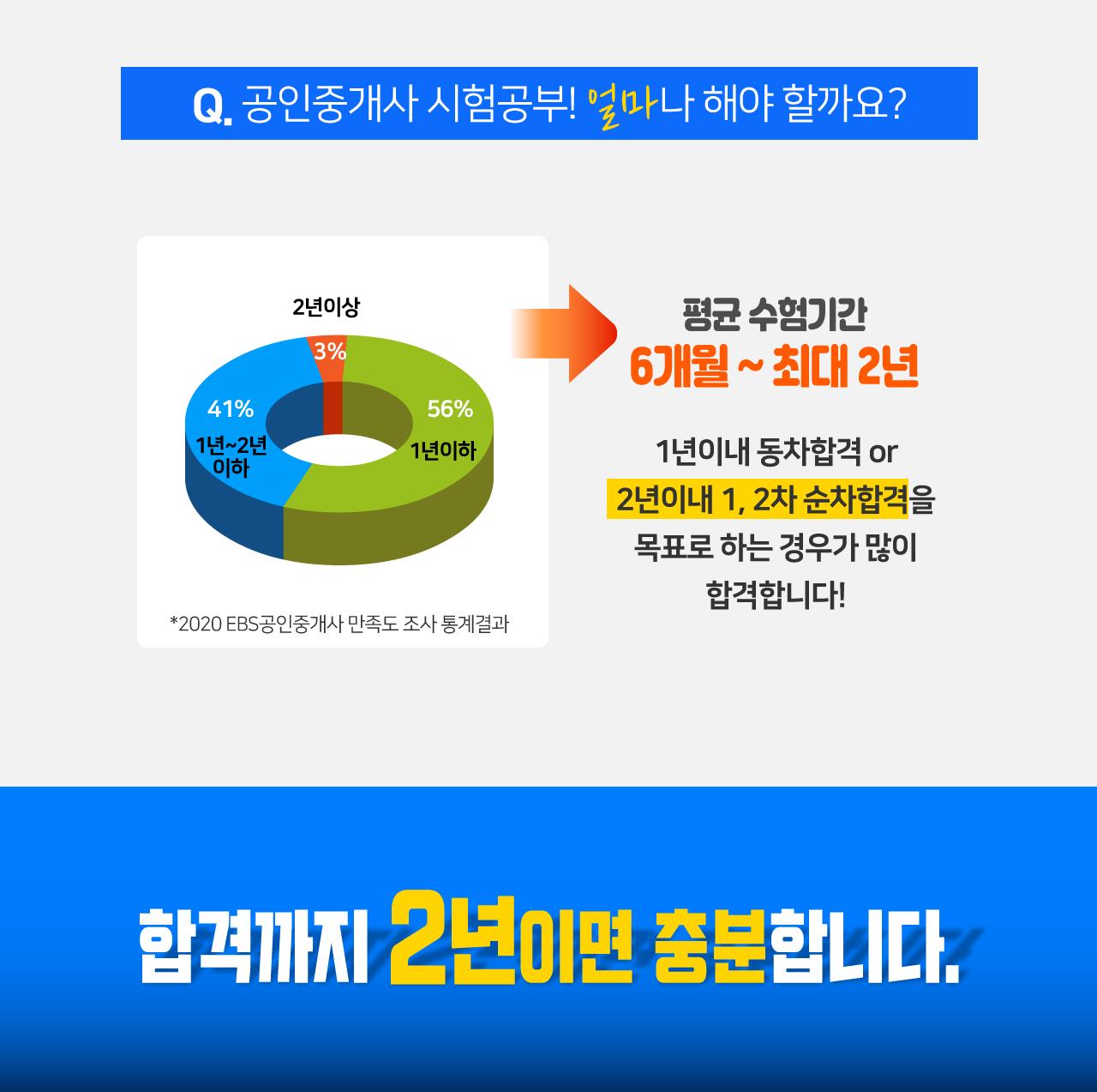 공인중개사 공부 기간_PC