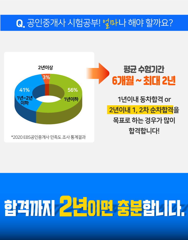 공인중개사 공부 기간_M